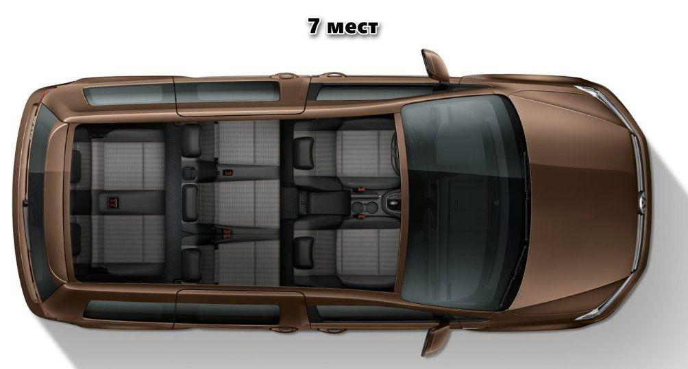 Volkswagen Caddy (2019) TDI, Motor, Fotos, Ficha Tecnica ...